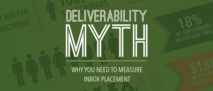 deliverability-myth